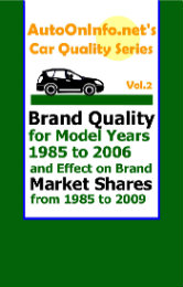 Ver AutoOnInfo.net's Car Quality Series, Volume 2: Brand Quality for Model Years 1985 to 2006 and Effect on Brand Market Shares from 1985 to 2009 por James B. Bleeker